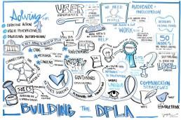Building the DPLA