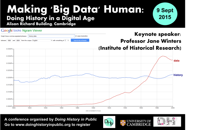 making_big_data_human